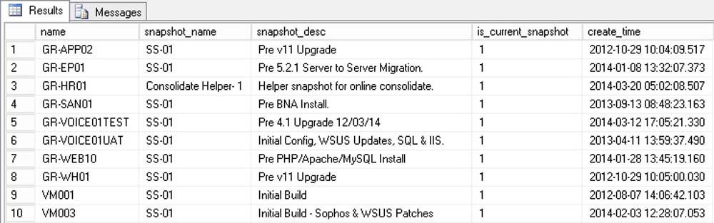 VMWare Snapshot Results